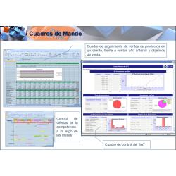 DKS9C: CUADROS MANDO